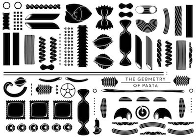 The Geometry of Pasta: la pasta diventa design grafica