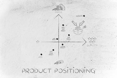 Guida al Food Marketing #1: il Posizionamento